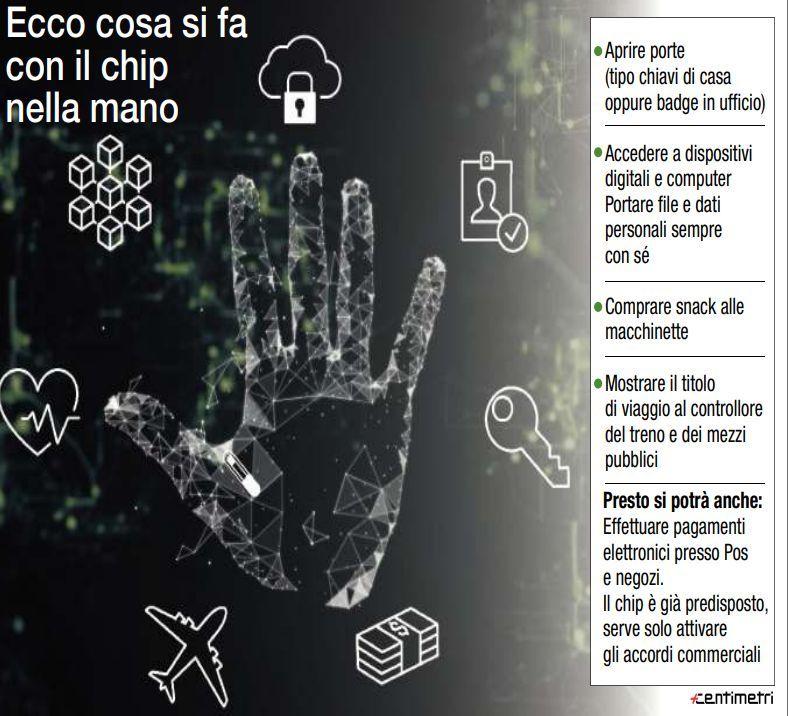 Microchip sottopelle per fare acquisti e aprire la porta di casa, la rivoluzione hi-tech arriva in Italia-LEGGO➟