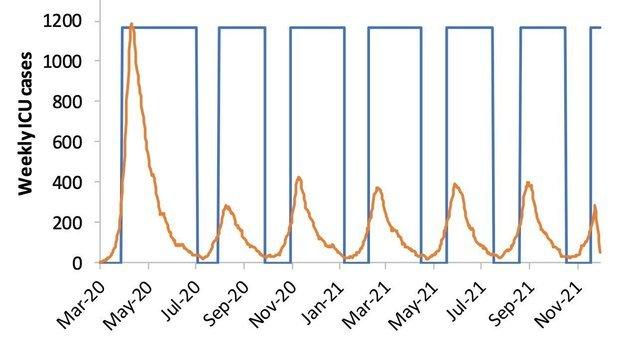 Coronavirus, ipotesi epidemia a cicli. «Durerà 18 mesi, il mondo non può azzerare il contagio»-LEGGO➟